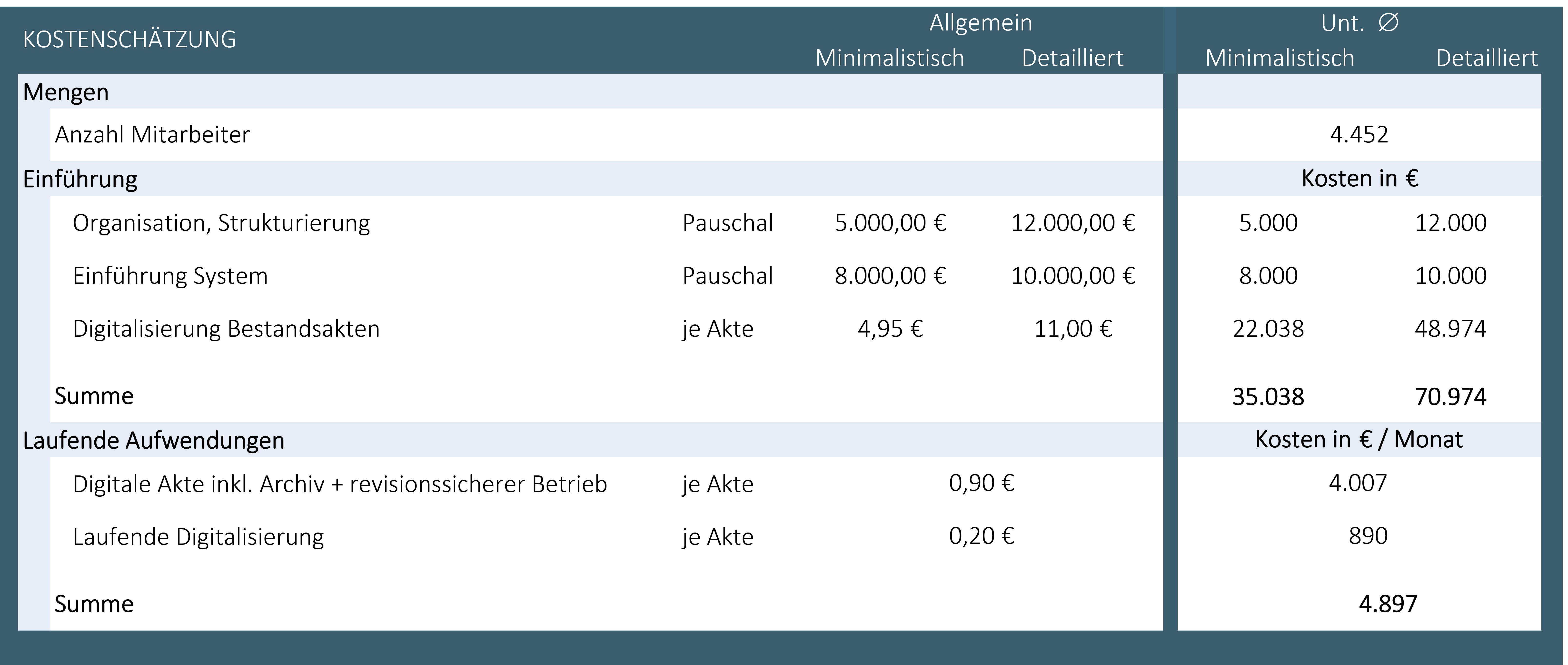 Kosten Nutzen Analyse Stock Abbildung Illustration Von Analyse ...